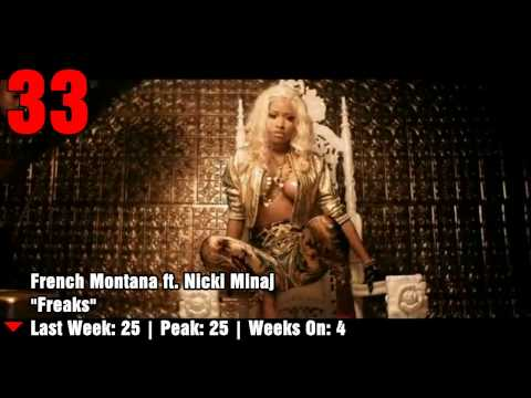 Billboard R&B/Hip-Hop Top 50 (04/06/13)