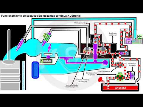 Inyección K Jetronic y KE Jetronic (6/10)