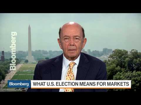 Wilbur Ross - Fed Policy Is Misguided And Plain Wrong - 14 Oct 16  | Gazunda