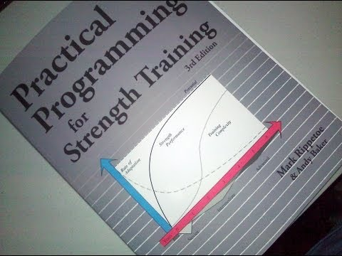 Must Read Powerlifting Books: Practical Programming 3rd Edition