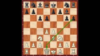 How to Beat a Chess Grandmaster in less than 20 moves!