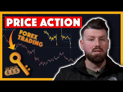 Why we trade Price Action | Forex Trading