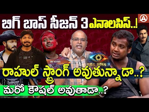 Rahul After Getting 8 Votes l Bigg Boss Telugu Season 3 Analysis By Paritala Murthy l Namaste Telugu