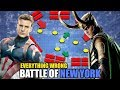 Everything Wrong with the Battle of New York (AVENGERS)