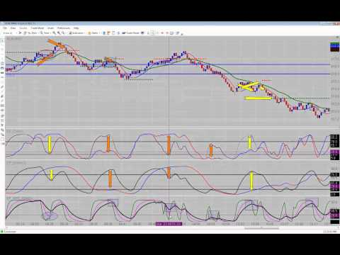 Emini Live Trading Room CFRN 3/23/2012  Russell 2000 (TF) -5 ticks