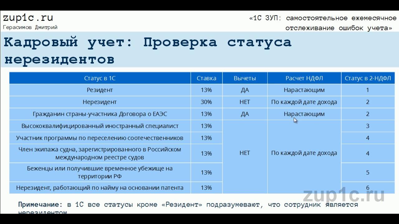 Российский налоговый резидент обязательно ли находиться в россии183 дня
