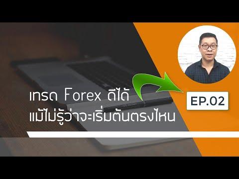 Forex สอน เทรด : 352 - เทรด Forex ดีได้ แม้ไม่รู้จะเริ่มต้นตรงไหน Ep.02