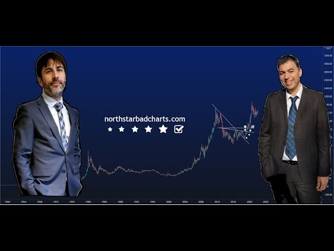 Michael Oliver - US Dollar, Gold & Silver Could Be Close To Huge Moves