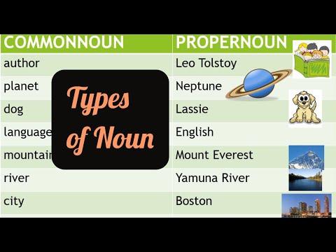 Noun|Types of Noun|Commonnoun|Propernoun|EasyToRead