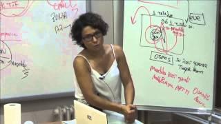 nettekurs.com Online YGS - LYS Kursu - Uzaktan Eğitim Dershanesi - YÖS Dersleri - Elçin Tün