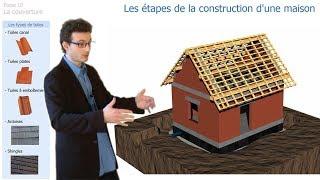 Les étapes de la construction d