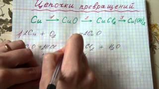 Решение цепочек превращений по химии