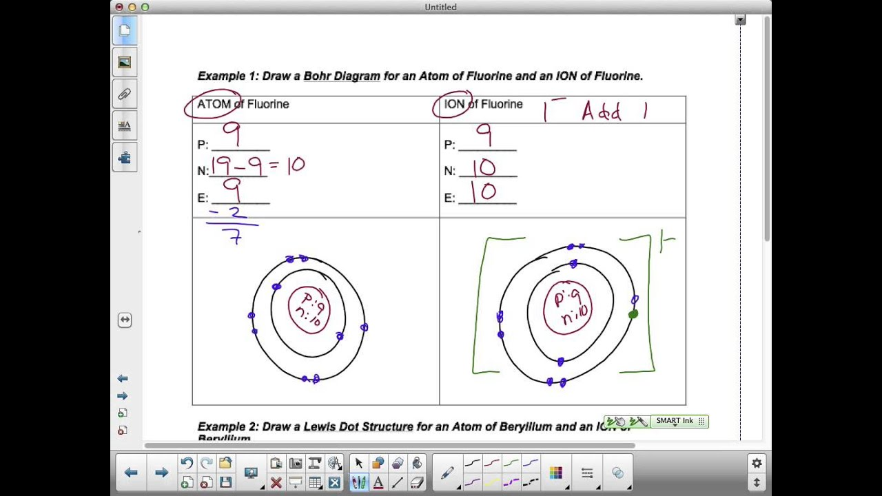 bohr vs lewis diagrams of atoms and ions youtube