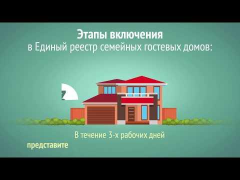 Преимущества открытия гостевого дома