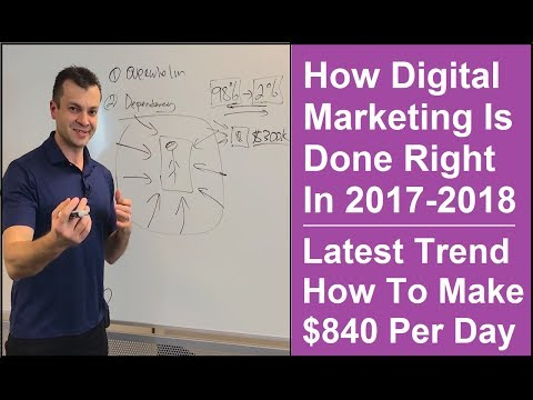 Digital marketing training course Latest trends in 2017 & 2018 to make $840+ per day