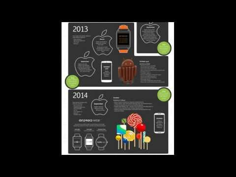 From Cupcake to Marshmallow: the sweet history of Android (infographic)