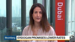 Arqaam Capital's Rizk on Turkey's Central Bank Governor, Interest Rates, Saudi Arabia