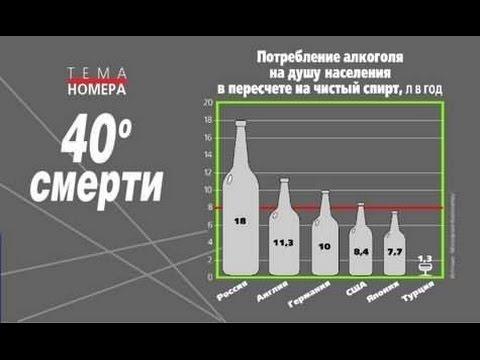 Препараты от алкоголизма без рецепта.