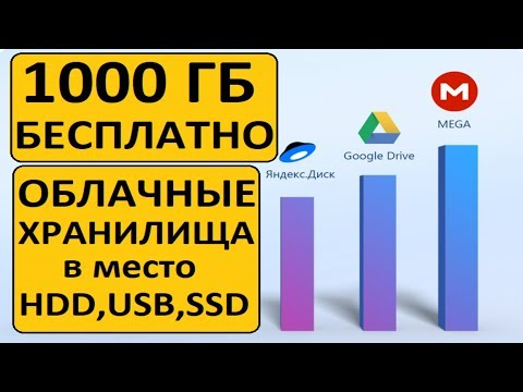 Бесплатные облачные диски и хранилища на общий объем более 1ТБ