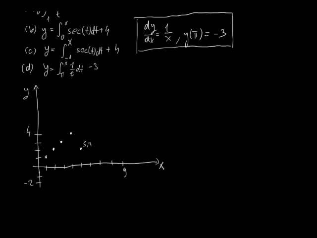 Newton-Leibniz-tétel (az analízis alaptétele) - Feladatok