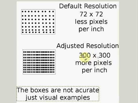 GIMP Tutorial - Images Pixelated When Enlarged Fix by VscorpianC