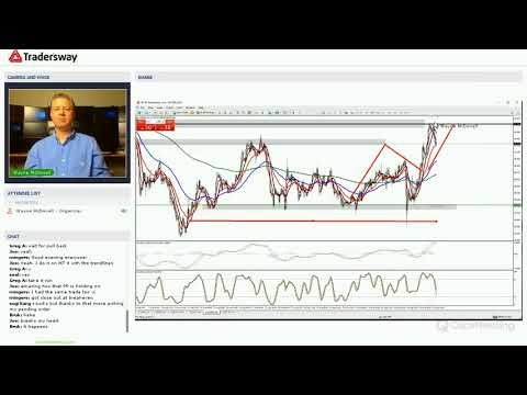 Forex Trading Strategy Webinar Video For Today: (LIVE Wednesday August 30, 2017)