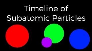 Timeline of Subatomic Particles (Standard Model)