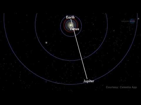 Venus And Jupiter Conjunction Can Be Seen With Naked Eye   Video