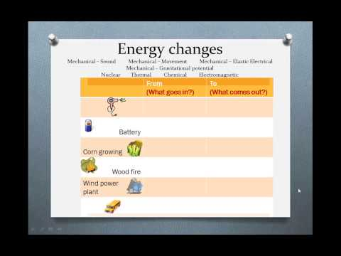 Review for Energy and Electricity Test - PS