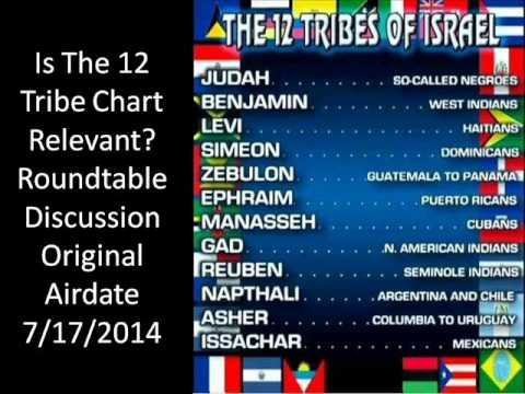The tribes chart is fake also youtube rh