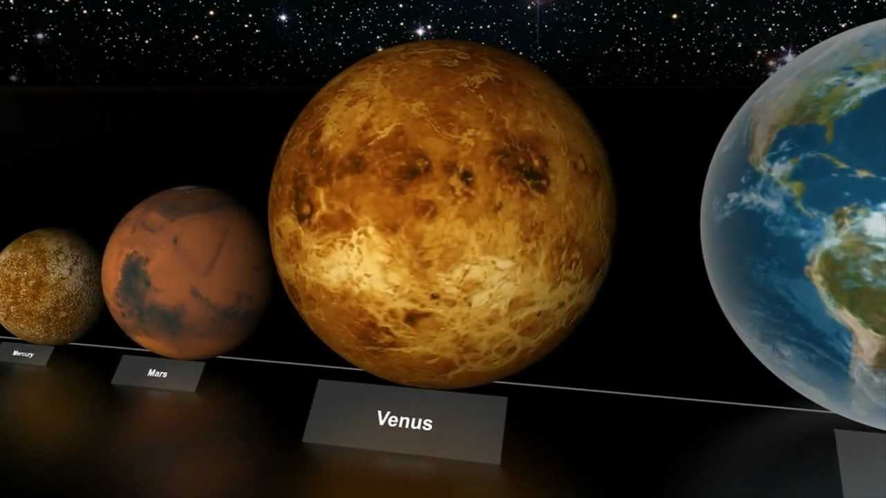 PLANETS AND STARS SIZE ORDER! - [HD] - YouTube