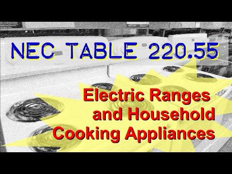 NEC Table 220.55