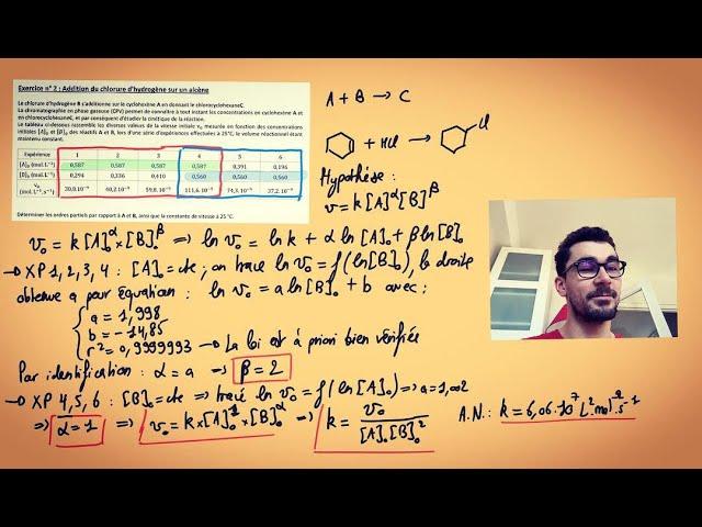 TD cinétique macroscopique (2/5) : méthode des vitesses initiales