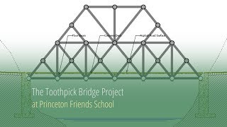 The Toothpick Bridge Project