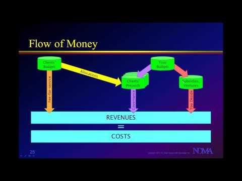 Internal Market Economics  How to implement practical IT Financial Governance