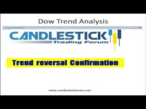 CandleStick Day Trading Strategies By Stephen Bigalow | Real Traders Webinar