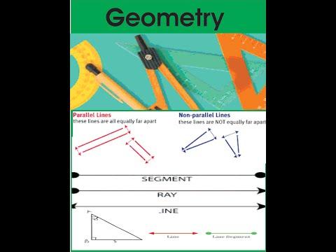 Define , Line , Ray, Segment Line , Parallel Lines , Non Parallel Line, Horizontal & Vertical Line.
