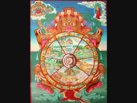 What is samsara? (short description) - YouTube