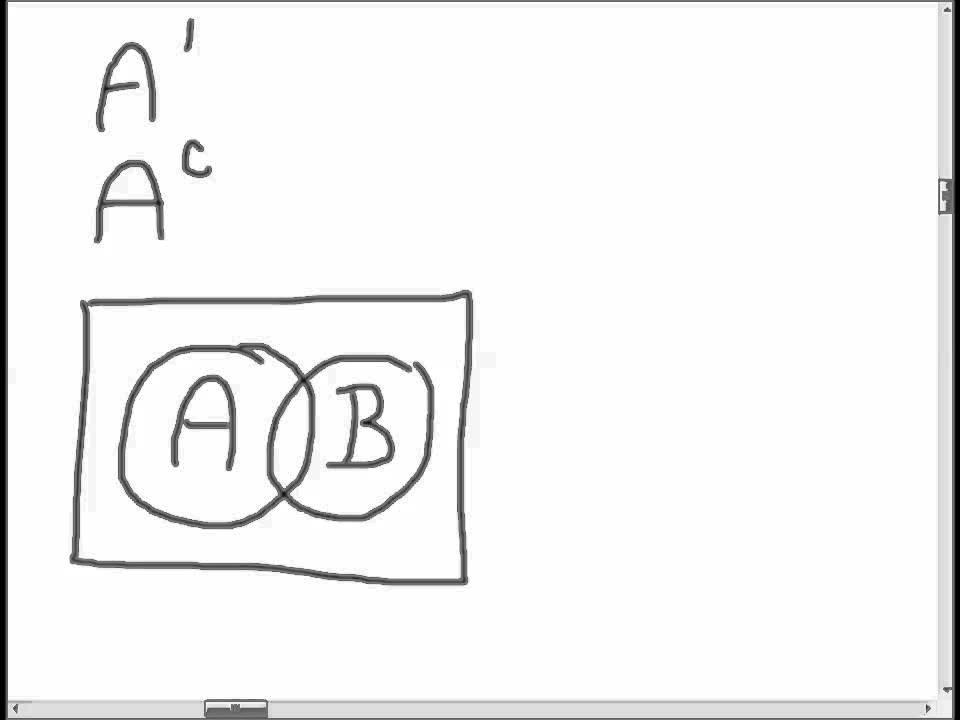 Venn Diagram Notation Youtube
