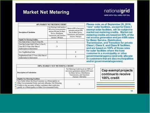 National Grid MA Distributed Generation Interconnection Seminar 10/19/2017, North Andover MA
