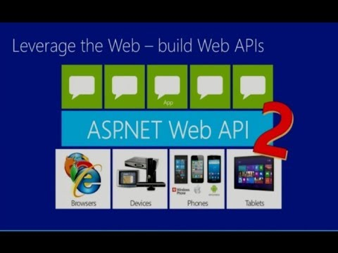 Introducción a WebApi 2.0