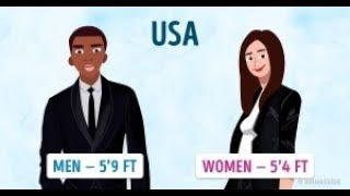 How Tall People From Different Countries Are