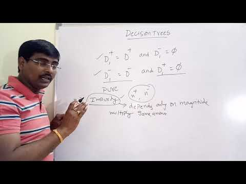 23. Decision Trees -Part-1   Machine Learning