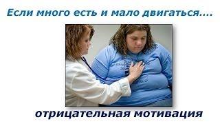 Если много есть и мало двигаться Негативная мотивация для похудения