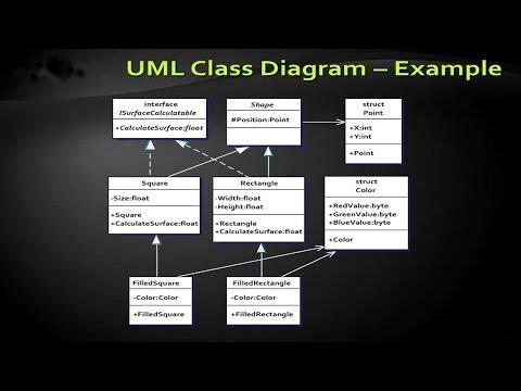 How to create UML Class diagram in NetBeans using EasyUML plugins