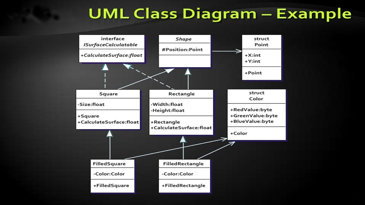 How to create uml class diagram in netbeans using easyuml plugins how to create uml class diagram in netbeans using easyuml plugins ccuart Gallery