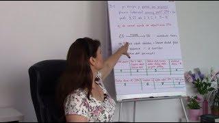 Vykazovanie DPH video kurz - ukážka
