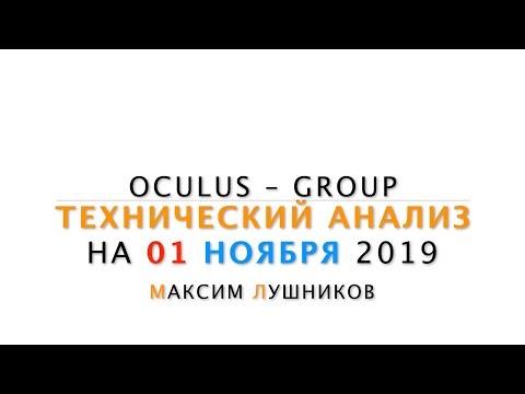 Технический обзор рынка Форекс на 01.11.2019 от Максима Лушникова
