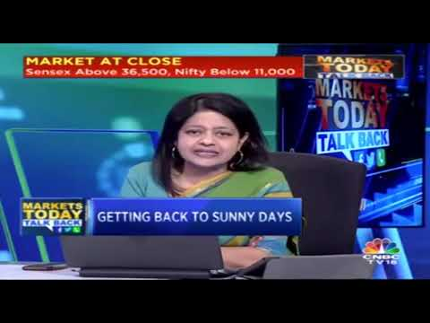 Stock Market At A Glance | Market Today Talkback | January 21, 2019