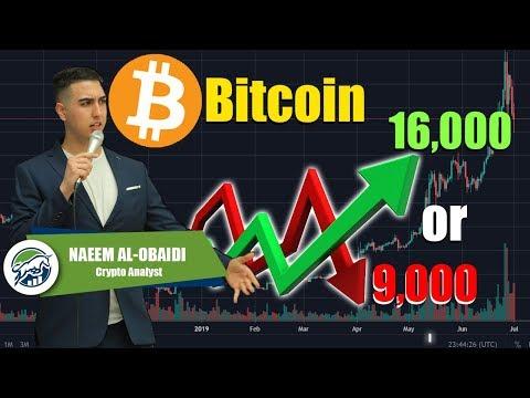 Bitcoin BTC To 16,000 Or 9,000 Next?